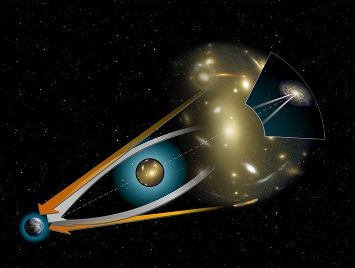 Gravitational_lens-full